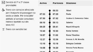 «Perché il Frecciargento Sibari-Bolzano è un successo»