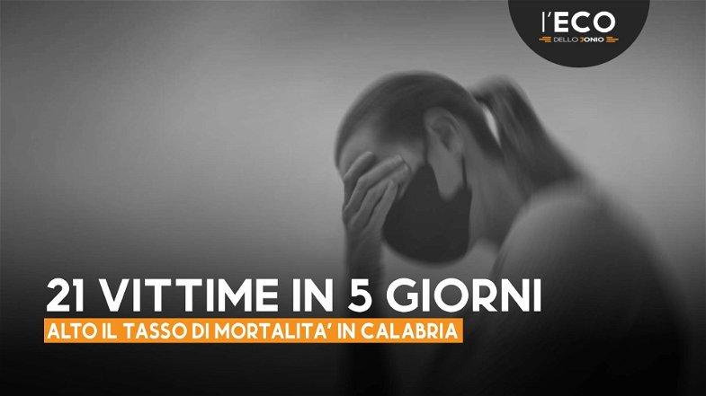 Covid, oggi la Calabria piange altre sei vittime